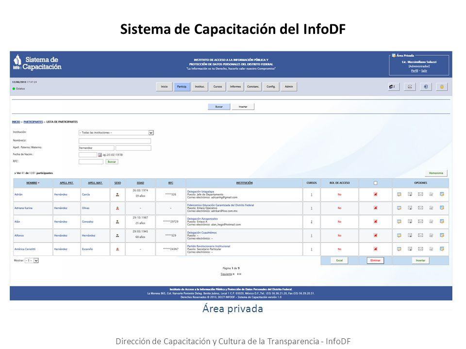 Sistema de Capacitación del InfoDF