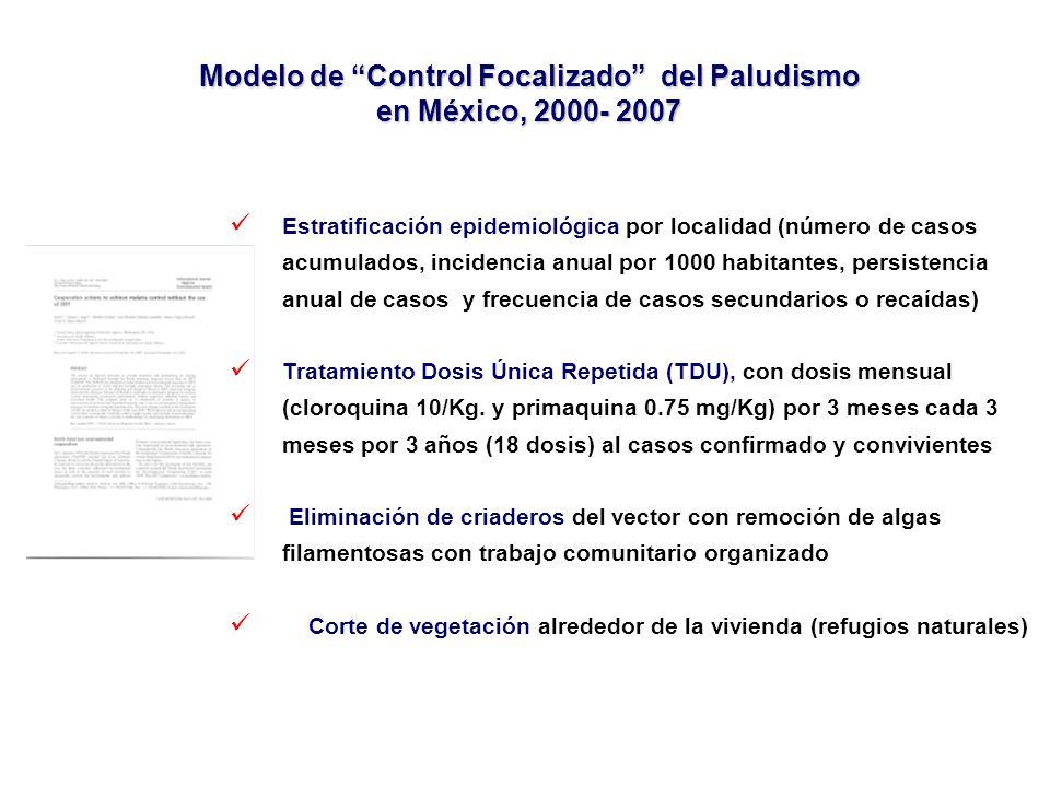 Modelo de Control Focalizado del Paludismo