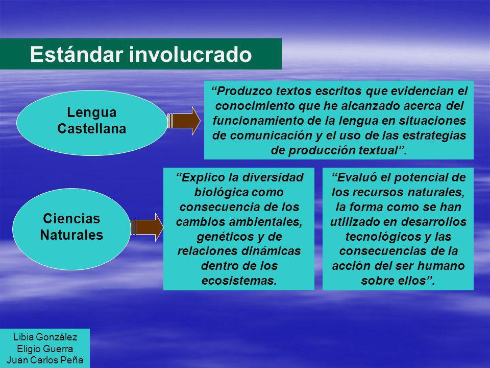 Estándar involucrado Lengua Castellana Ciencias Naturales