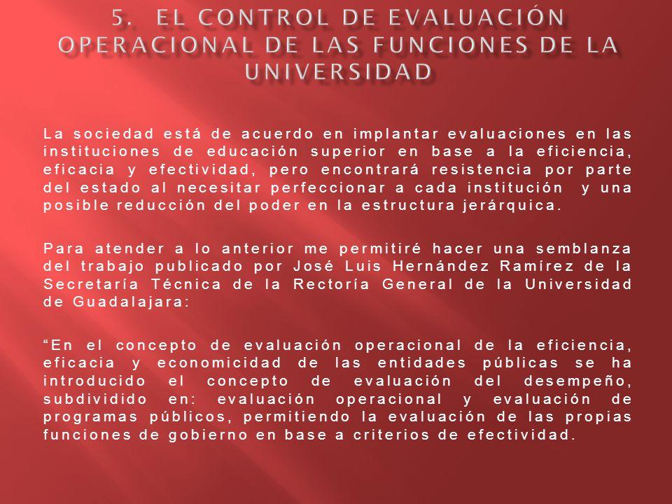 5. El control de evaluación operacional de las funciones de la universidad