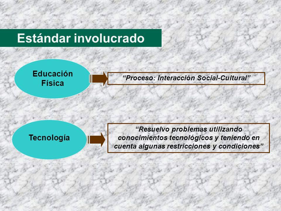 Proceso: Interacción Social-Cultural