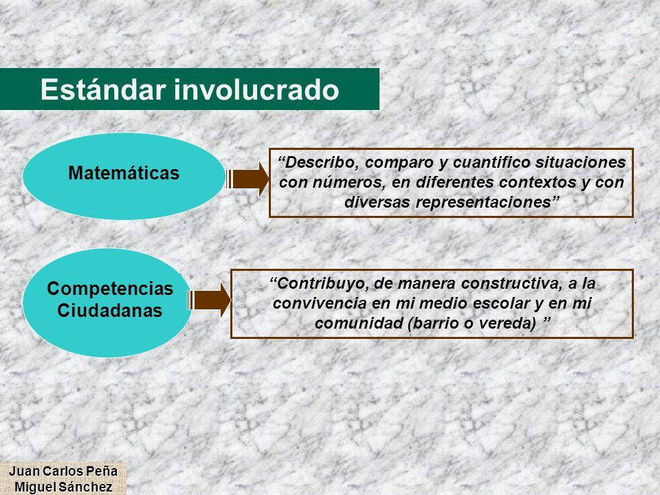 Competencias Ciudadanas Juan Carlos Peña Miguel Sánchez