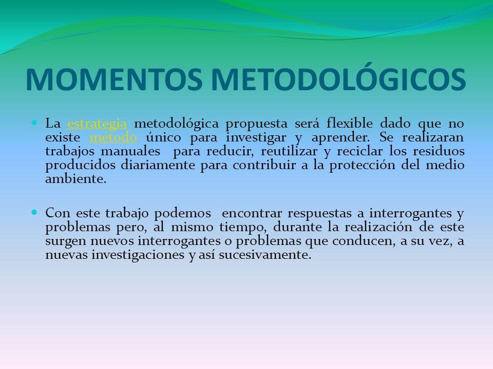 MOMENTOS METODOLÓGICOS