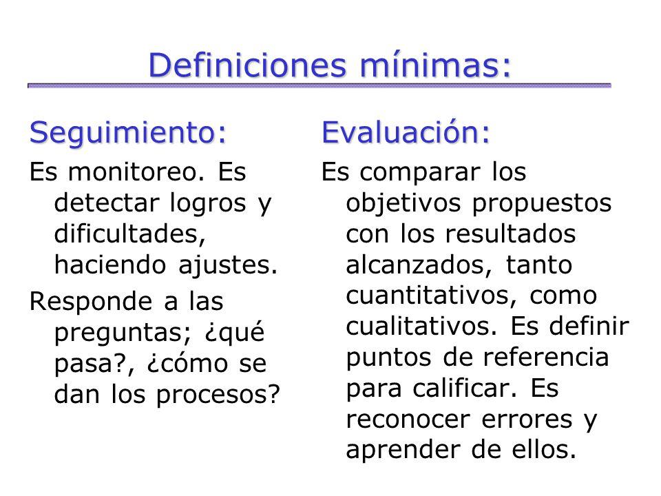 Definiciones mínimas: