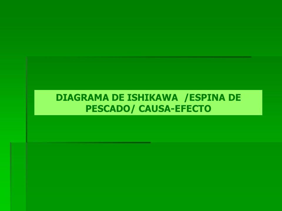 1 diagrama de ishikawa /espina de pescado/ causa-efecto