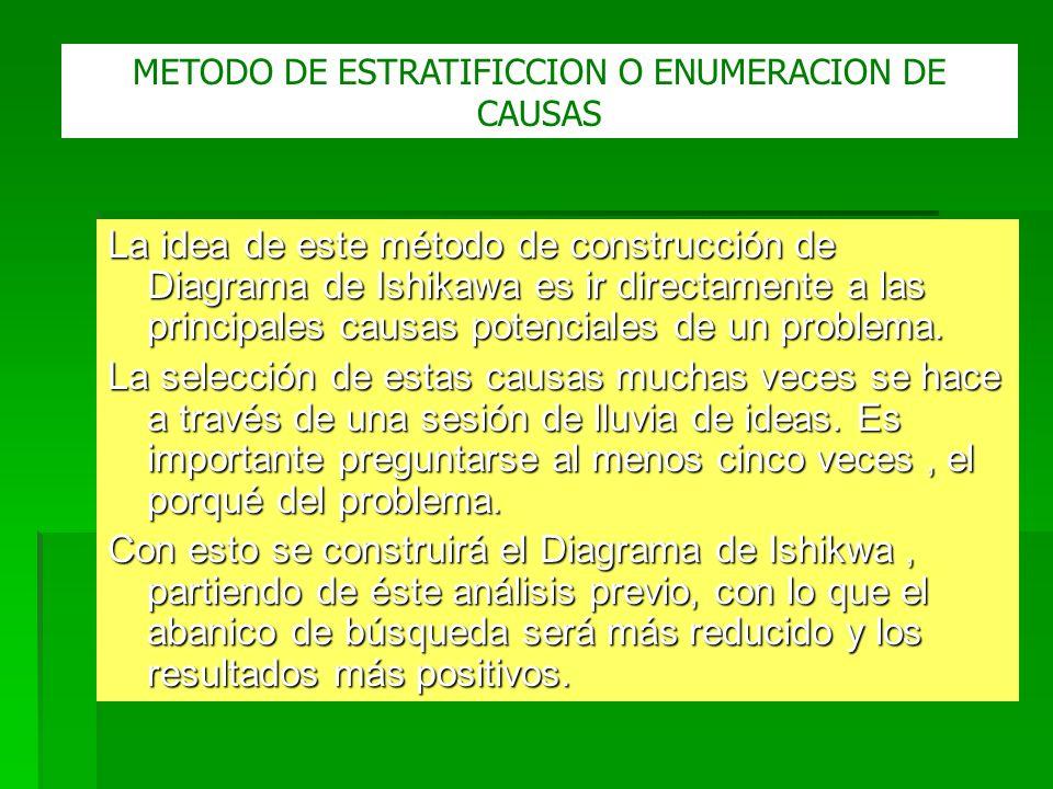 METODO DE ESTRATIFICCION O ENUMERACION DE CAUSAS