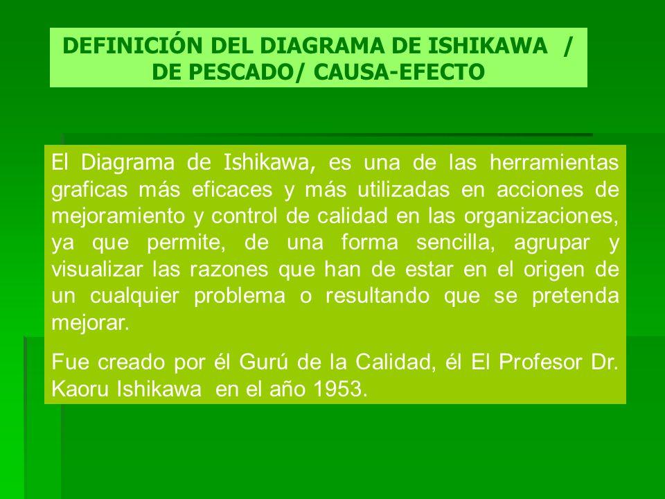 DEFINICIÓN DEL DIAGRAMA DE ISHIKAWA / DE PESCADO/ CAUSA-EFECTO