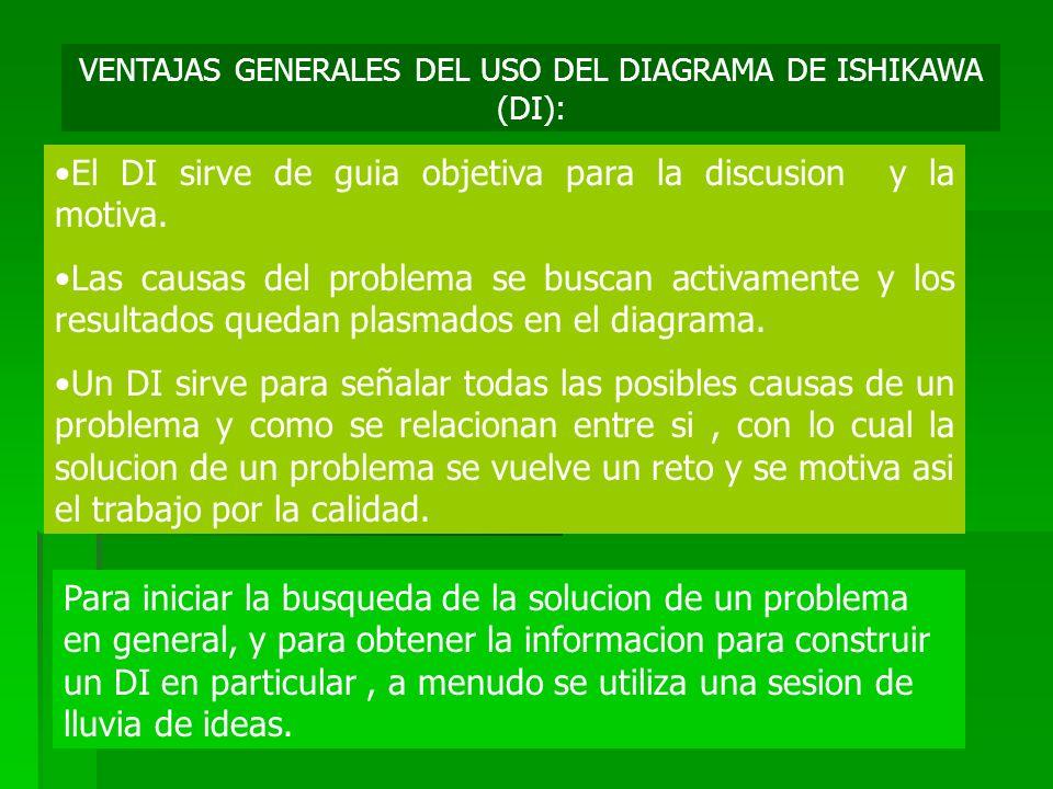 VENTAJAS GENERALES DEL USO DEL DIAGRAMA DE ISHIKAWA (DI):