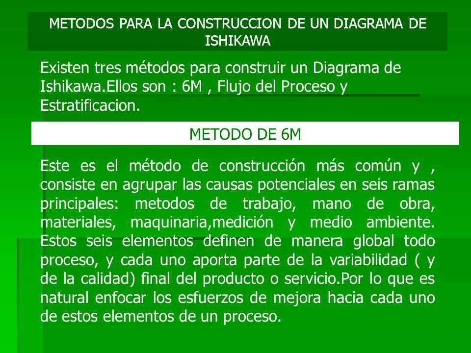 METODOS PARA LA CONSTRUCCION DE UN DIAGRAMA DE ISHIKAWA