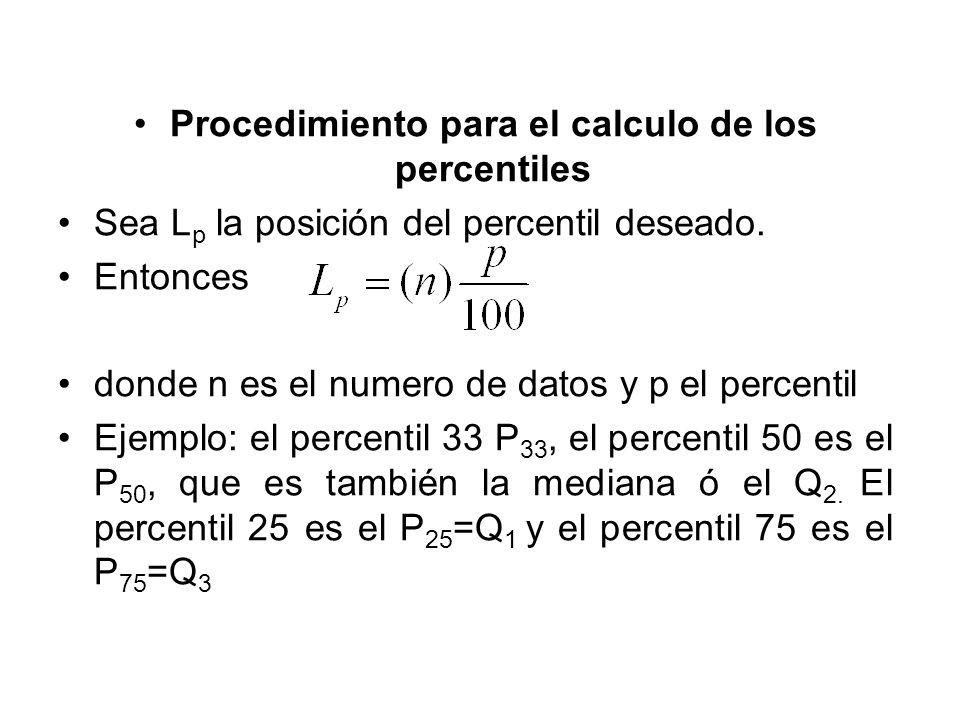 Procedimiento para el calculo de los percentiles