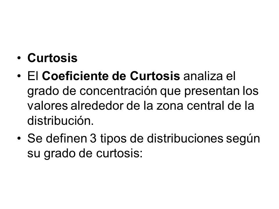 Curtosis El Coeficiente de Curtosis analiza el grado de concentración que presentan los valores alrededor de la zona central de la distribución.