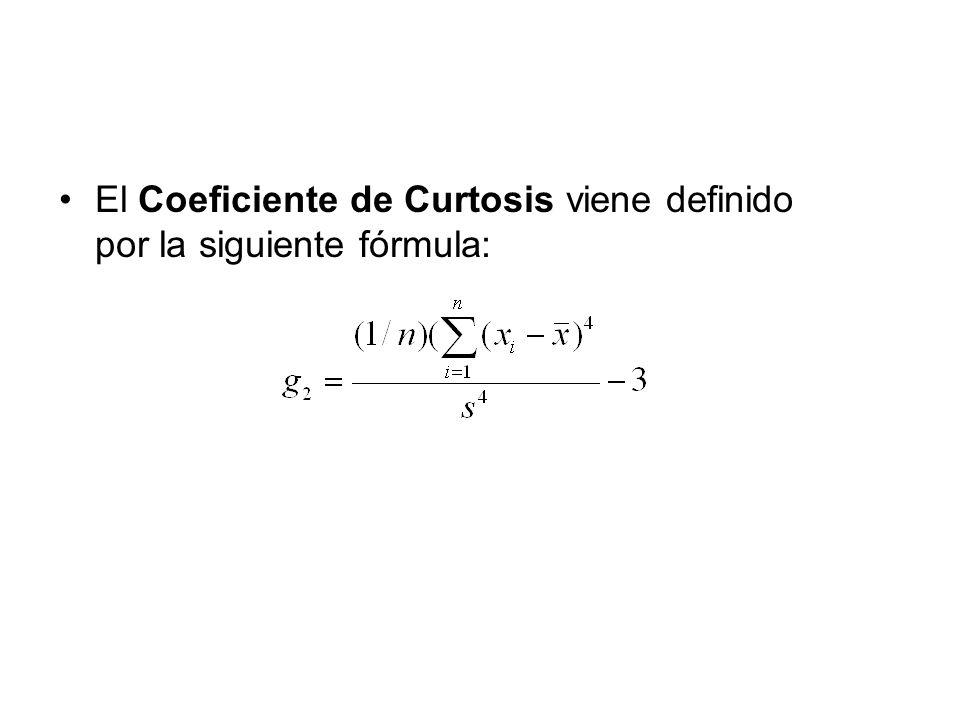 El Coeficiente de Curtosis viene definido por la siguiente fórmula: