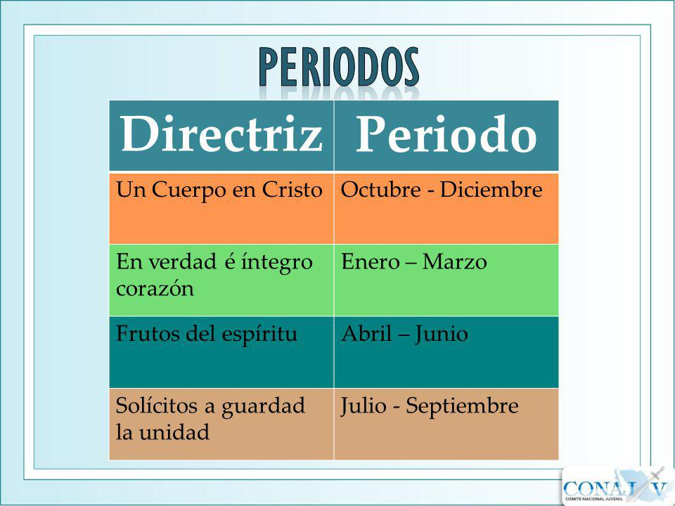 Periodos Periodo Directriz Un Cuerpo en Cristo Octubre - Diciembre