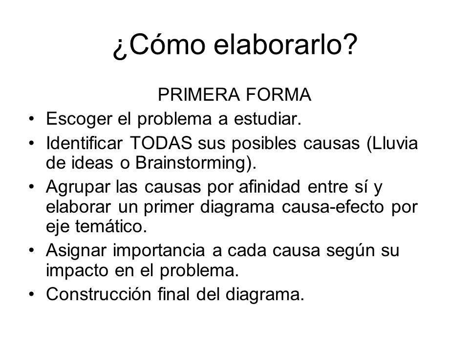 ¿Cómo elaborarlo PRIMERA FORMA Escoger el problema a estudiar.