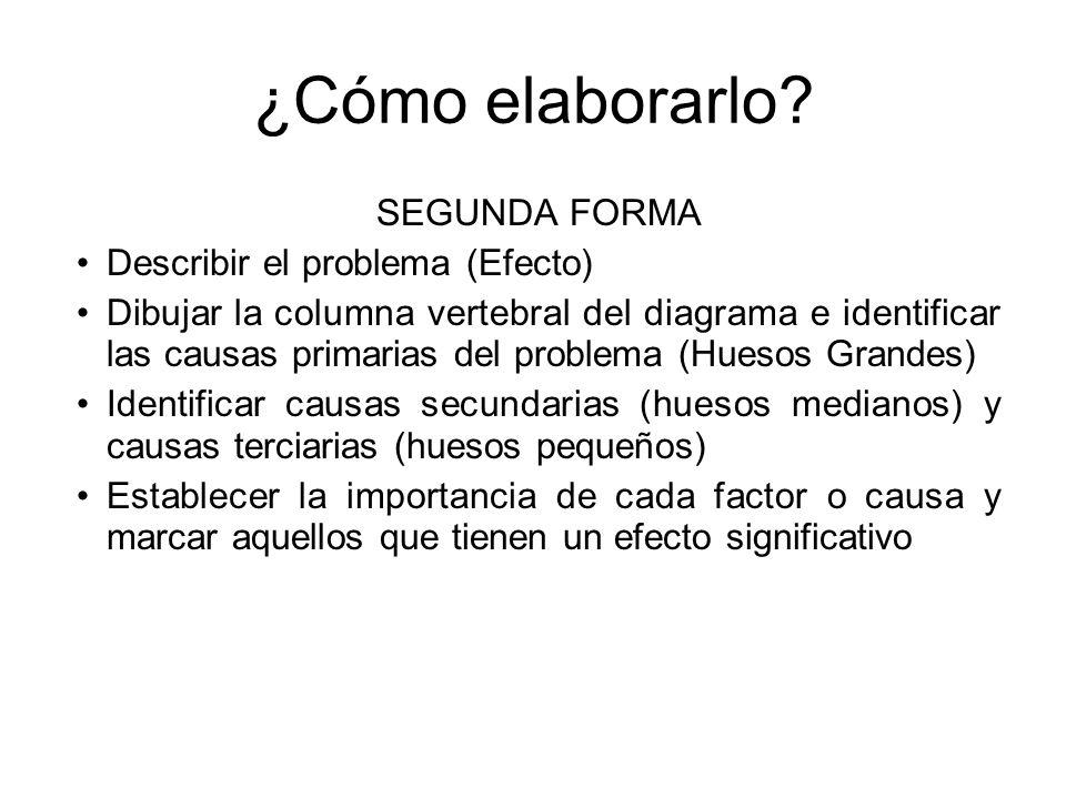 ¿Cómo elaborarlo SEGUNDA FORMA Describir el problema (Efecto)