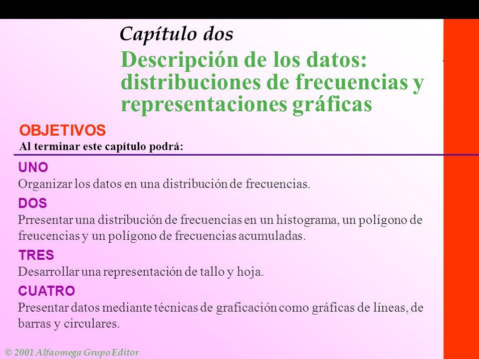 1-1 Capítulo dos. Descripción de los datos: distribuciones de frecuencias y representaciones gráficas.