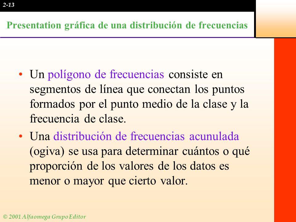 Presentation gráfica de una distribución de frecuencias
