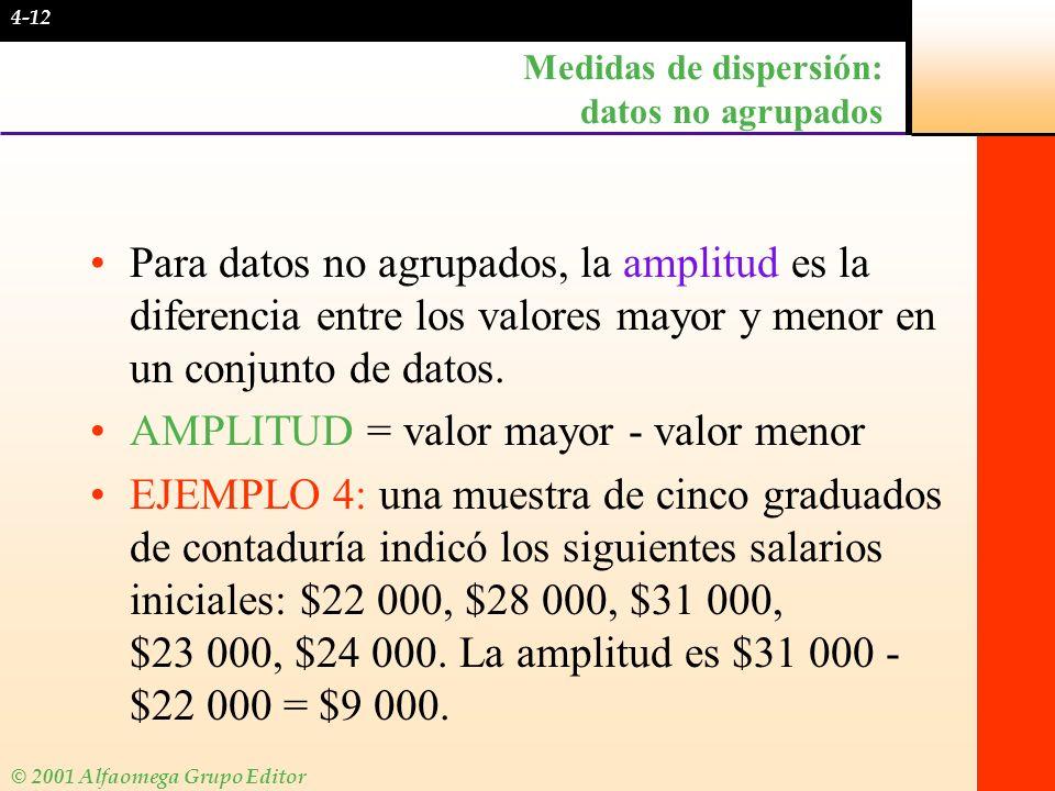 Medidas de dispersión: datos no agrupados