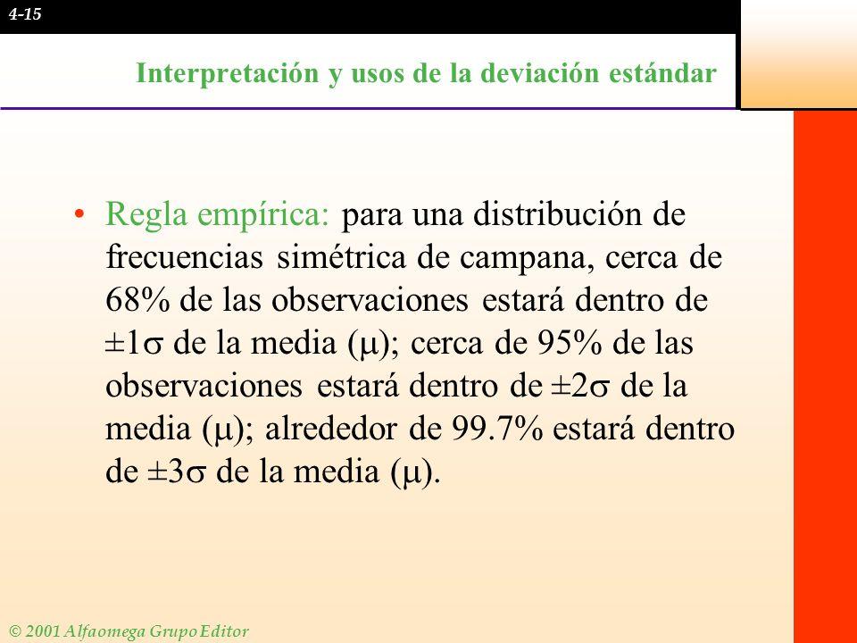 Interpretación y usos de la deviación estándar