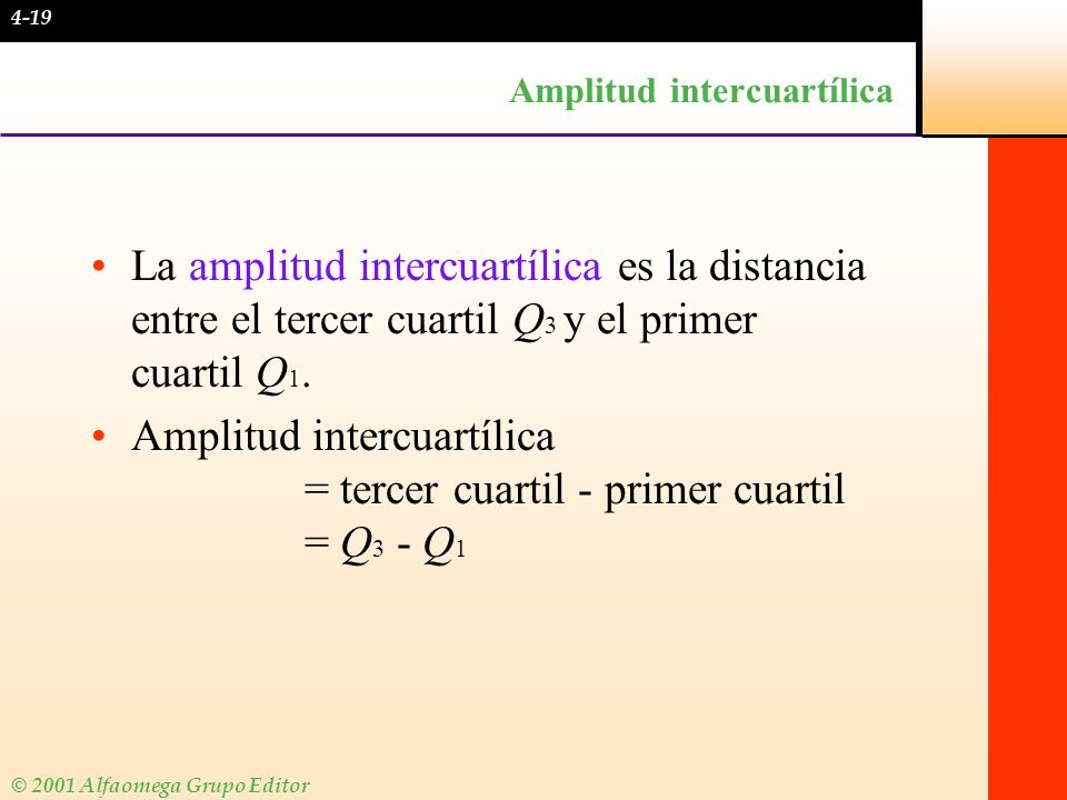 Amplitud intercuartílica