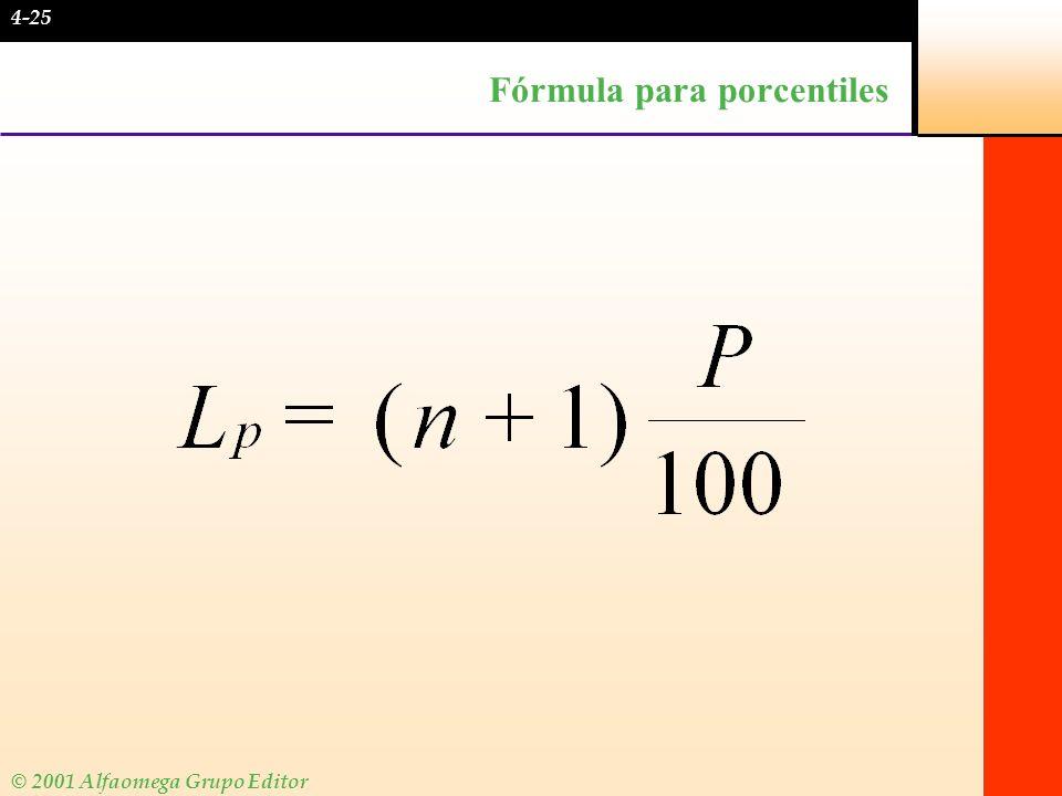 Fórmula para porcentiles