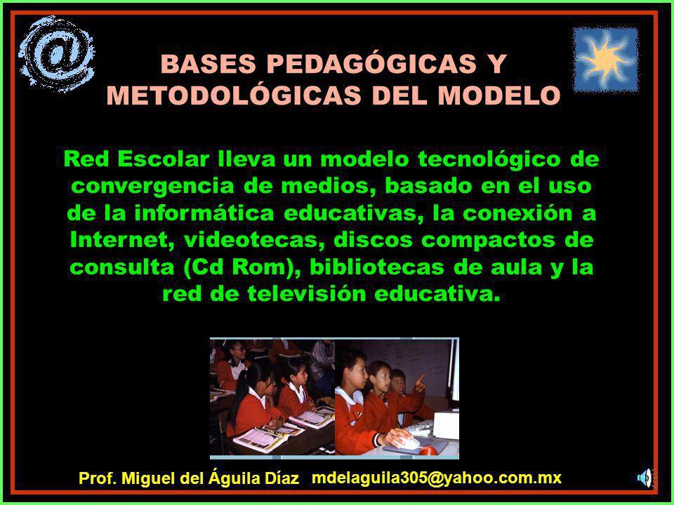 BASES PEDAGÓGICAS Y METODOLÓGICAS DEL MODELO