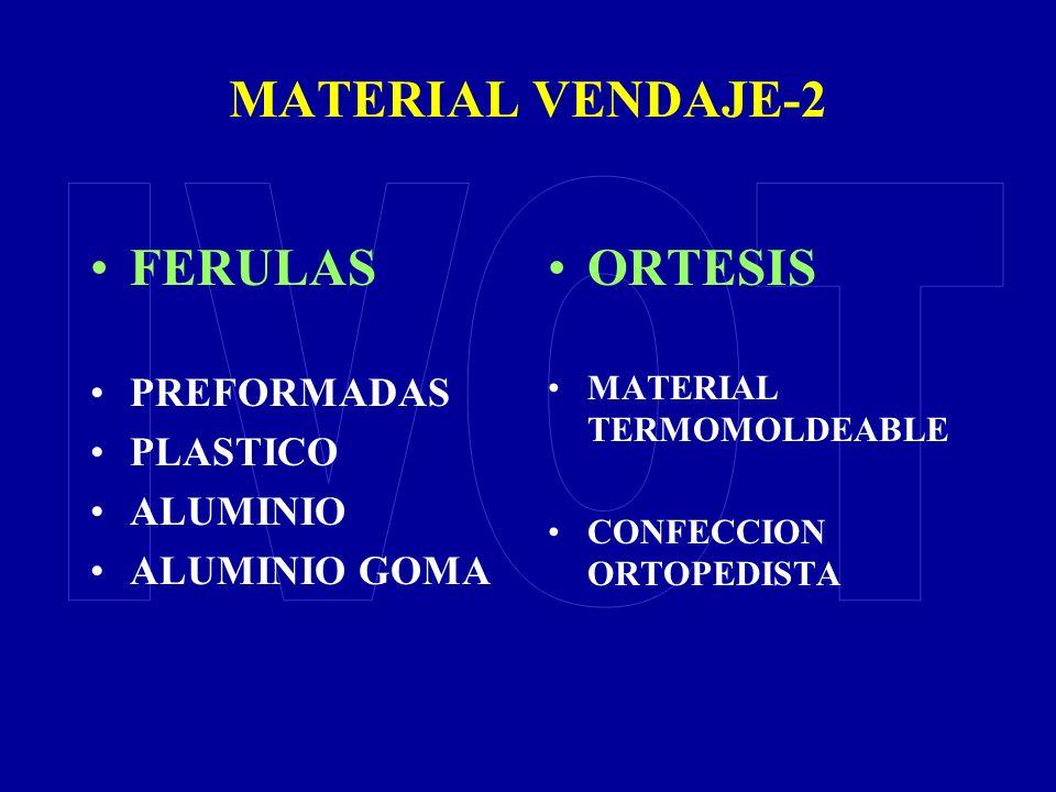 MATERIAL VENDAJE-2 IVOT FERULAS ORTESIS PREFORMADAS PLASTICO ALUMINIO