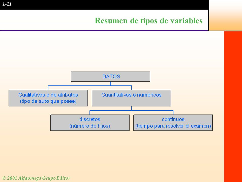 Resumen de tipos de variables