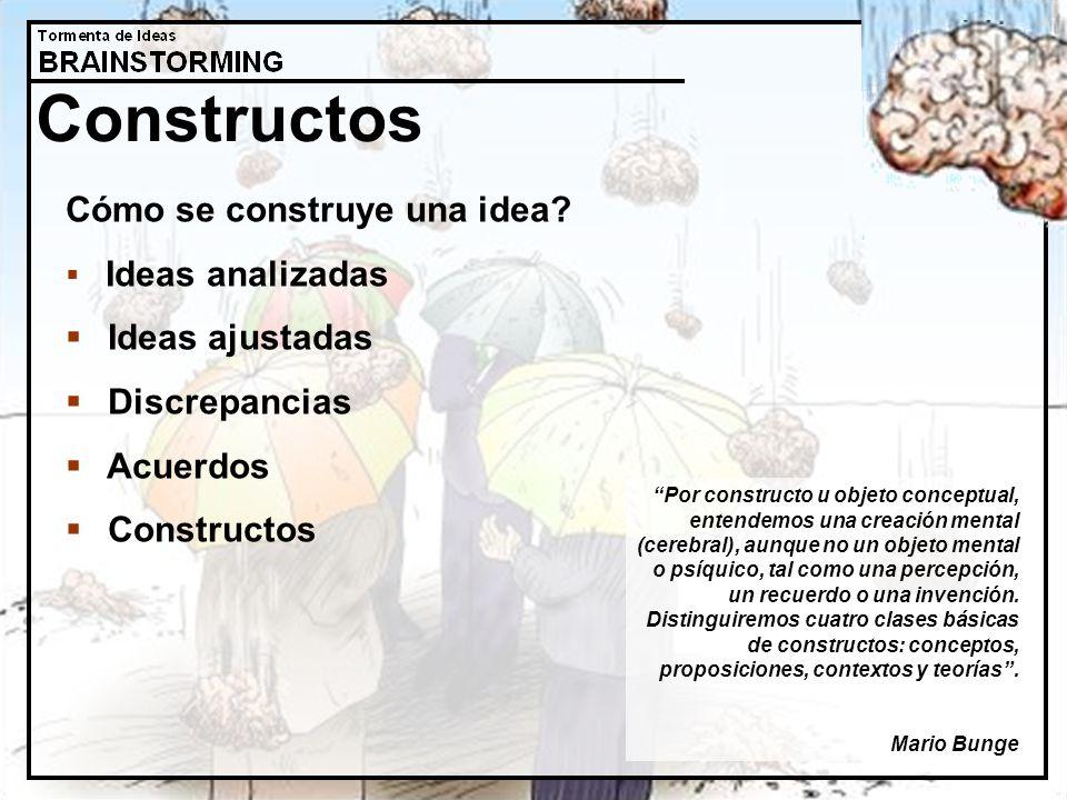 Constructos Cómo se construye una idea Ideas ajustadas Discrepancias