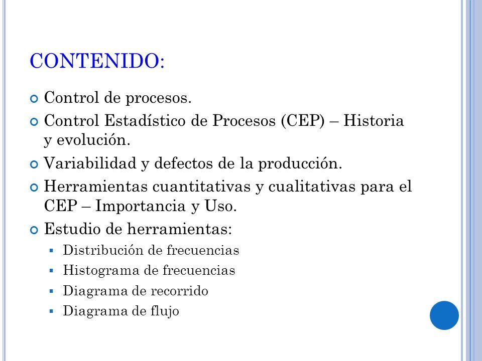 CONTENIDO: Control de procesos.