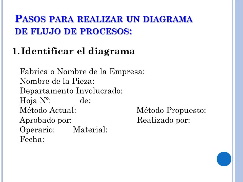 Pasos para realizar un diagrama de flujo de procesos: