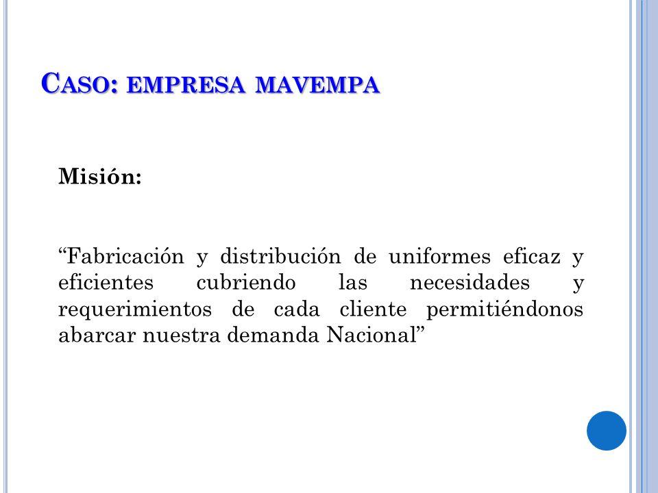 Caso: empresa mavempa Misión: