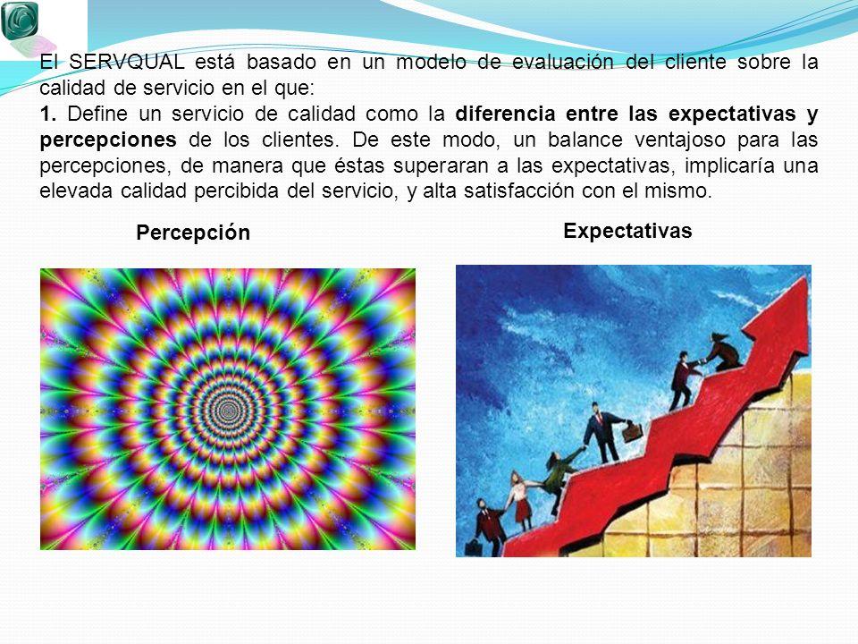 El SERVQUAL está basado en un modelo de evaluación del cliente sobre la calidad de servicio en el que: