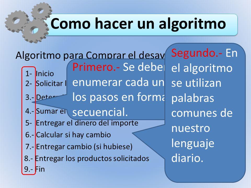 Como hacer un algoritmo