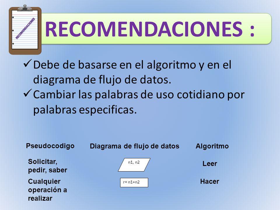 RECOMENDACIONES RECOMENDACIONES : Debe de basarse en el algoritmo y en el diagrama de flujo de datos.