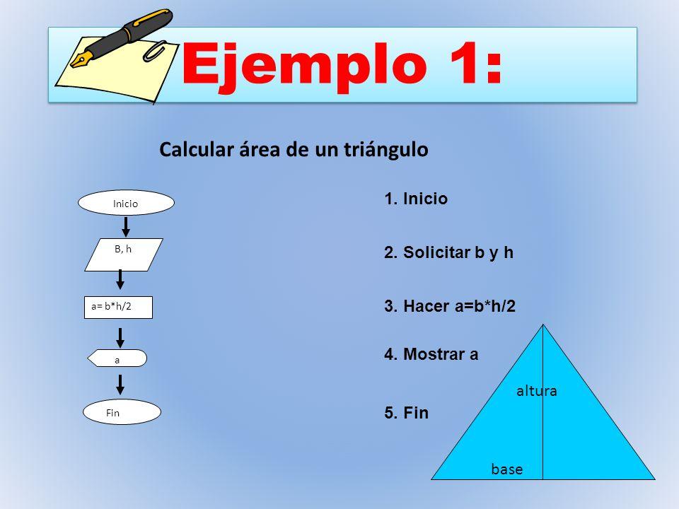 Ejemplo 1: Calcular área de un triángulo 1. Inicio 2. Solicitar b y h