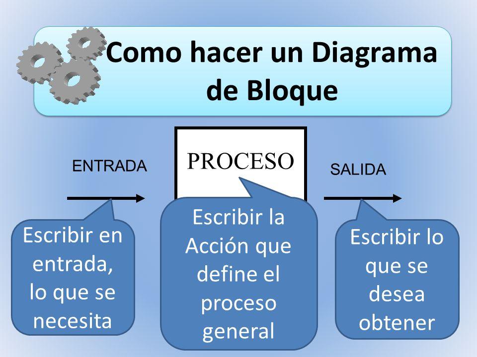 Como hacer un Diagrama de Bloque