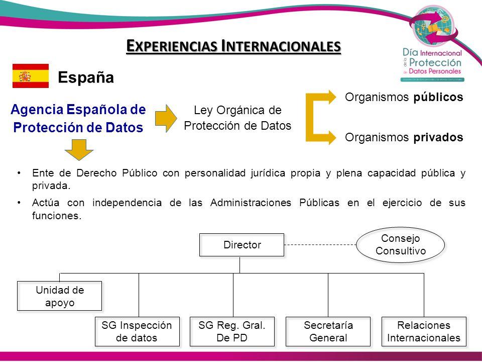 Experiencias Internacionales Agencia Española de Protección de Datos
