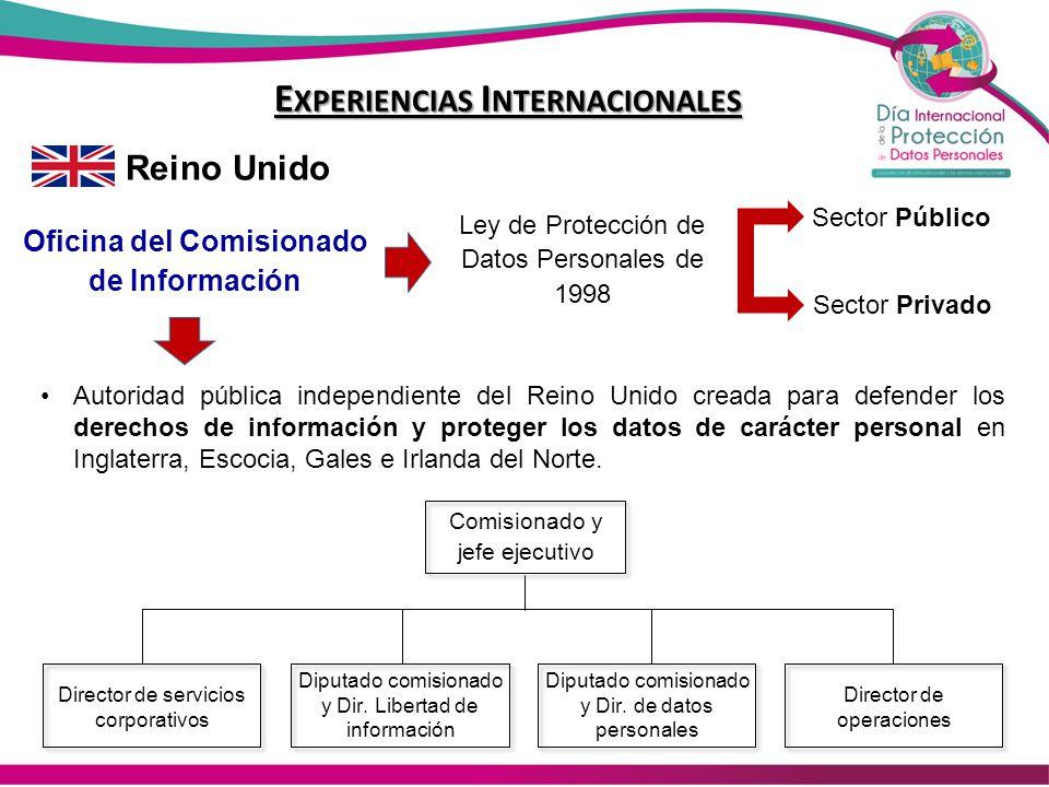 Experiencias Internacionales Oficina del Comisionado de Información