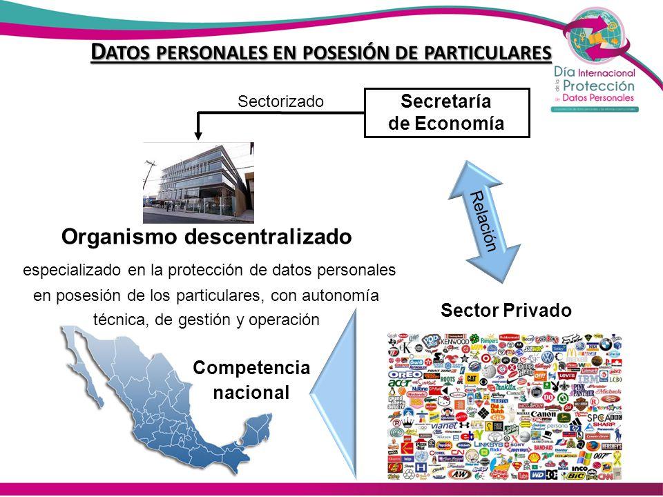 Datos personales en posesión de particulares Organismo descentralizado
