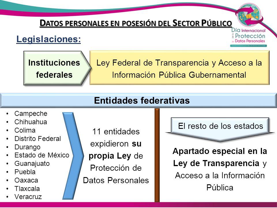 Datos personales en posesión del Sector Público