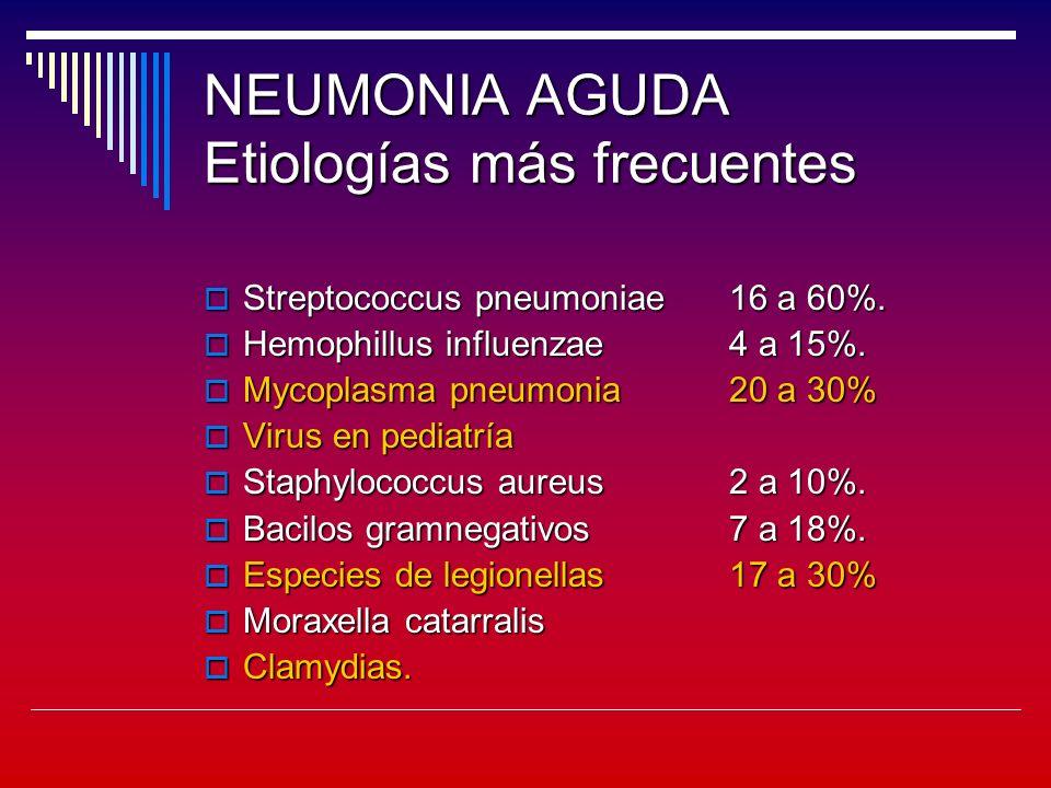 NEUMONIA AGUDA Etiologías más frecuentes