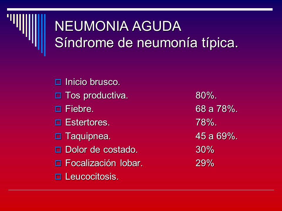 NEUMONIA AGUDA Síndrome de neumonía típica.