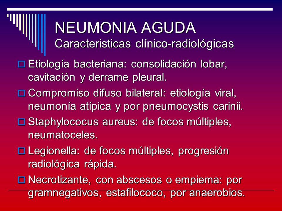 NEUMONIA AGUDA Caracteristicas clínico-radiológicas