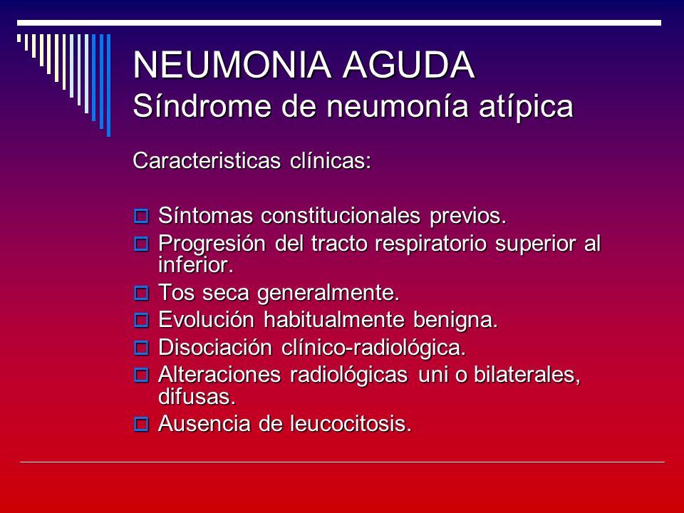 NEUMONIA AGUDA Síndrome de neumonía atípica
