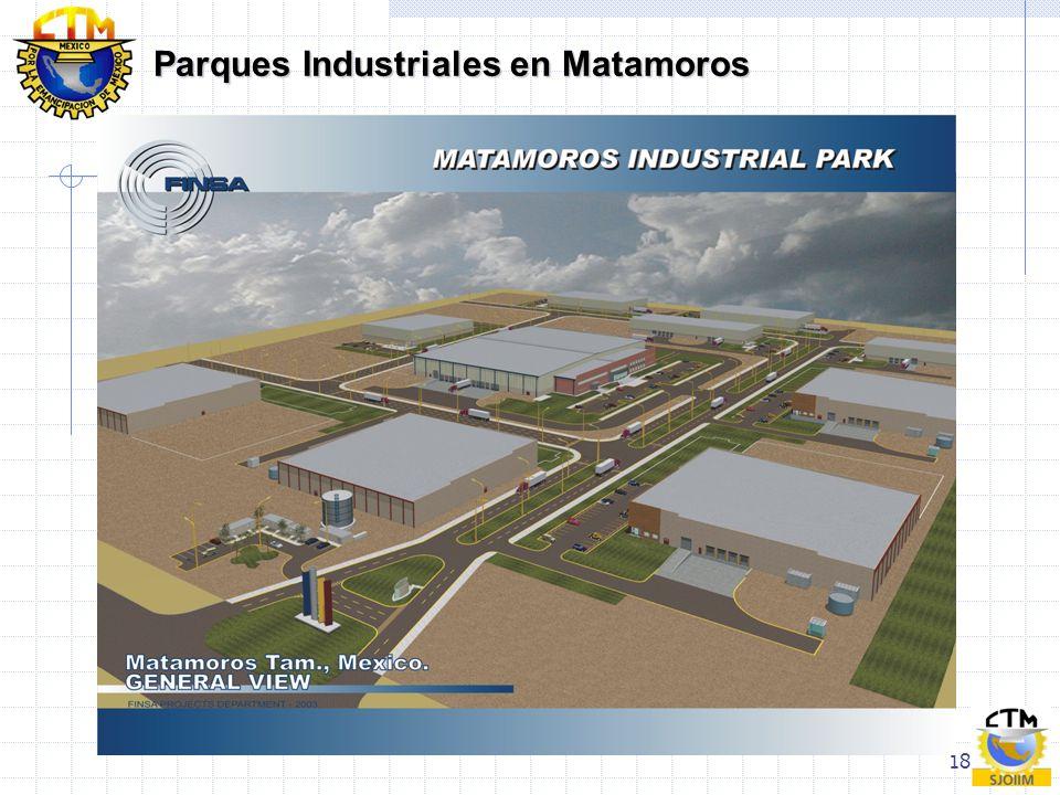 Parques Industriales en Matamoros