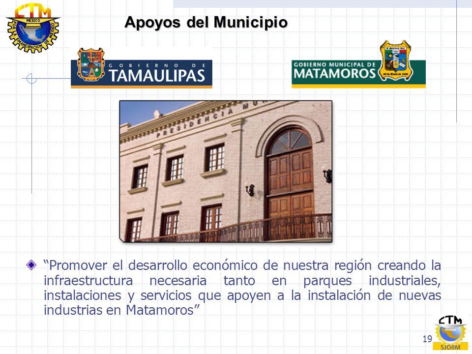 Apoyos del Municipio