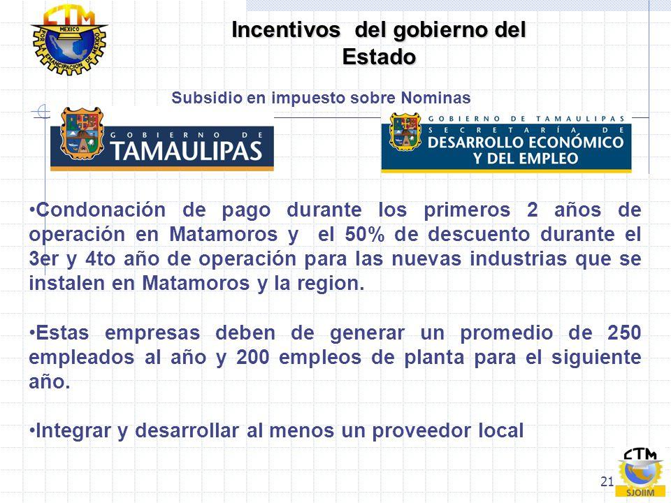 Incentivos del gobierno del Estado Subsidio en impuesto sobre Nominas