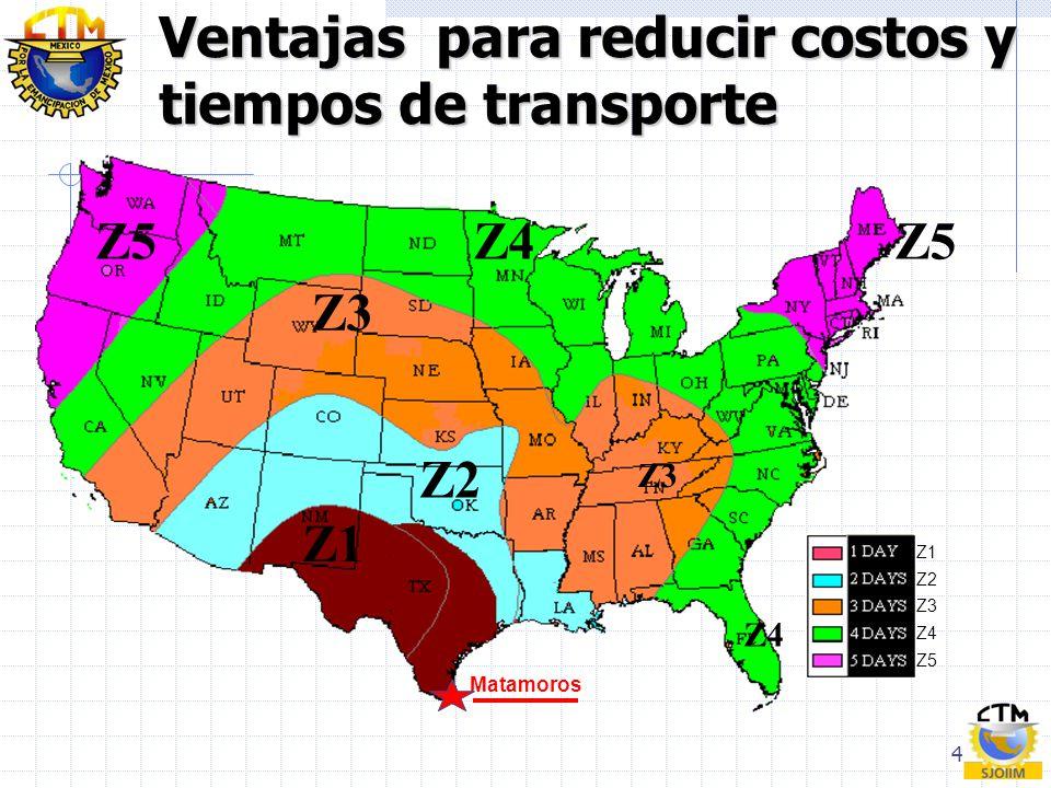 Ventajas para reducir costos y tiempos de transporte