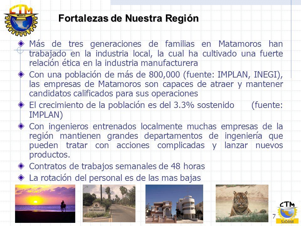 Fortalezas de Nuestra Región